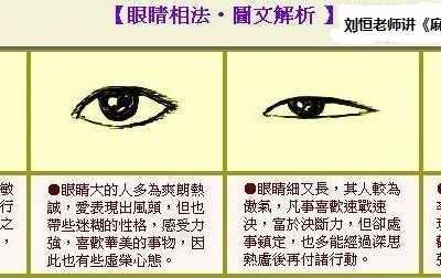 双眼面相 《麻衣相法》论眼睛面相