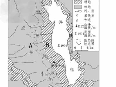 苍山洱海 根据材料和图