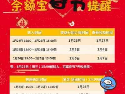 马云有哪些理财产品 马云爸爸家的定活宝也涨到了3.8%