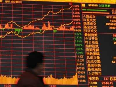 中国股市不分红 股票分红是什么意思
