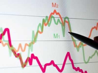 什么是股票指数 炒股指期货要留意什么细节