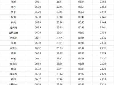 深圳地铁几点下班 2019深圳地铁各线路运营时间表